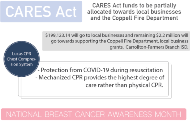 During the Coppell City Council meeting this Tuesday, Coppell Mayor Karen Hunt approved reallocations of the CARES Act funds. These funds will partially go towards supporting local businesses, the Coppell Fire Department, Carrollton-Farmers Branch ISD and others.