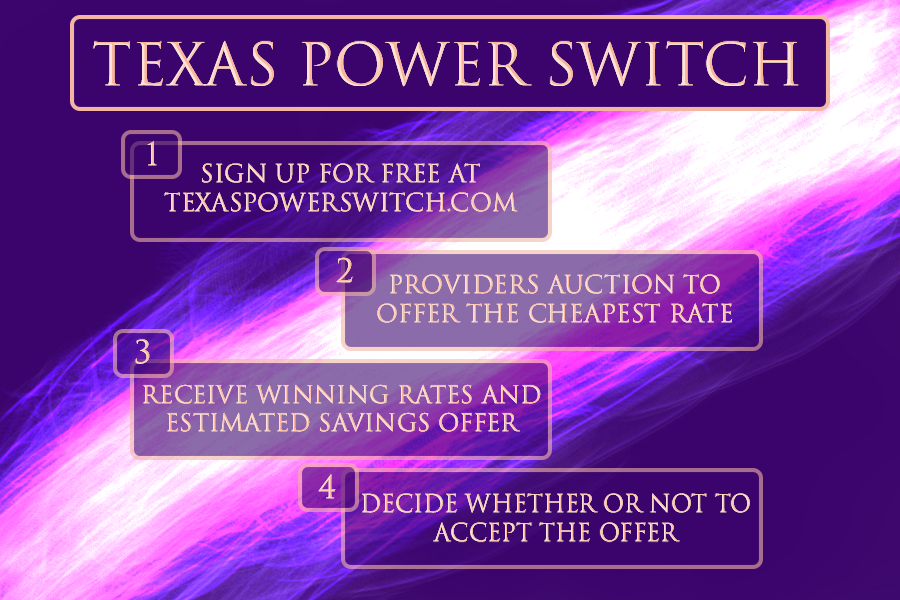 Energy consumers can register for the Texas Power Switch service for free via its website, texaspowerswitch.com. The Coppell City Council recently approved an agreement with iChoosr, a company that shops for electricity providers for residents through its Texas Power Switch program.