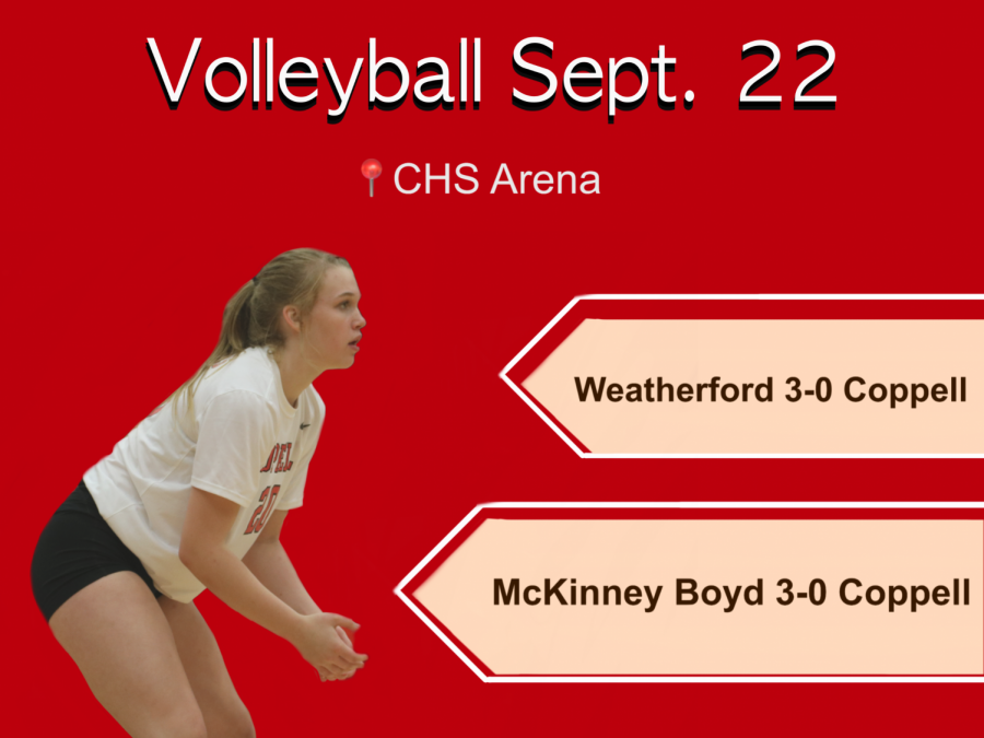 On Tuesday, the Coppell Cowgirls lost against McKinney Boyd and Weatherford. Mckinney Boyd won 3-0 and Weatherford won 3-0 as well. Graphic by Tracy Tran.
