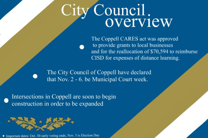 The City Council of Coppell recently held a meeting on Oct. 27. During the meeting topics such as CARES act funding to Coppell ISD, the declaration of Municipal Court week, and announcing construction to begin soon on Coppell intersections were discussed.