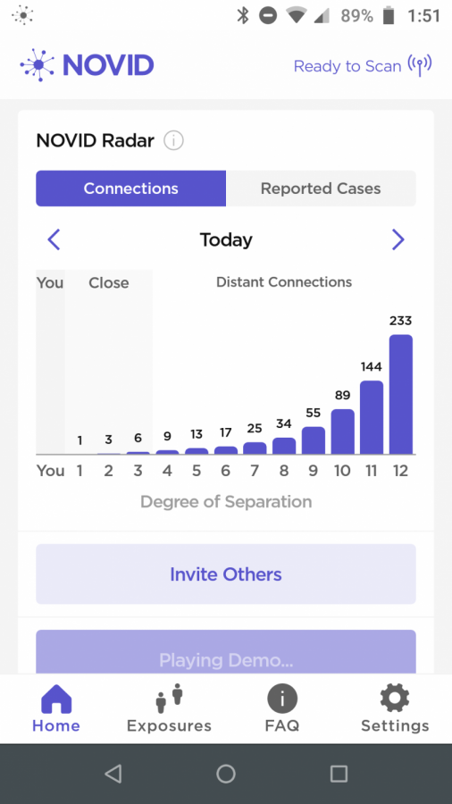 A demo on the NOVID app visualizes the number of interactions of the user in each degree of separation. NOVID is a COVID-19 radar application developed by Carnegie Mellon University associate mathematics professor Dr. Po-Shen Loh and was pitched to Coppell ISD in August.