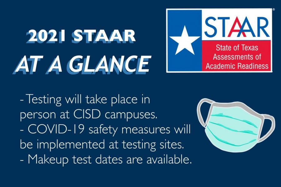 Students taking the State of Texas Assessments of Academic Readiness (STAAR) tests in April and May need to be present in person at CISD campuses. End of Course (EOC) assessments administered for high school credits include English I, English II, English III, algebra I, algebra II, biology and U.S. history.