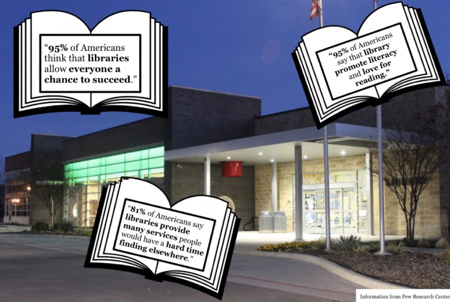 The Cozby Library and Community Commons provides Coppell residents with tools for e-learning, research, activities and more. The Sidekick social media manager Blanche Harris argues the importance of libraries and how they are an indispensable resource. Photo illustration by Tanvee Patil.