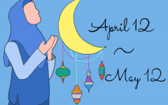 Ramadan is the ninth month in the Islamic calendar, which is a lunar calendar based on the cycles of the moon. This year, Ramadan is celebrated from April 12 to May 12.