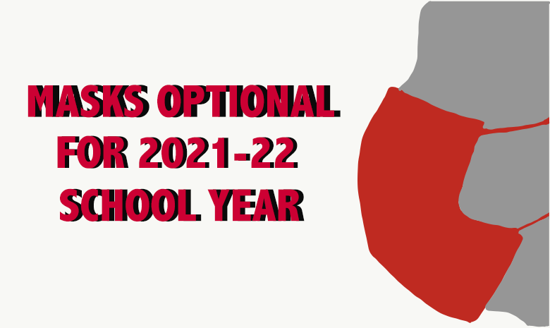 On+Tuesday%2C+Texas+Governor+Greg+Abbott+announced+that+school+districts+would+be+prohibited+from+instituting+mask+mandates+for+the+2021-22+school+year.+As+a+result%2C+Coppell+ISD+has+announced+that+wearing+masks+will+be+optional+in+the+fall.
