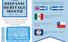 National Hispanic Heritage Month, which starts on Sept. 15 and ends on Oct. 15, recognizes the long-lasting contributions Hispanic Americans have made to our country and culture. At Coppell High School, the Spanish Honor Society highlights Hispanic culture. Graphic by Avani Munji